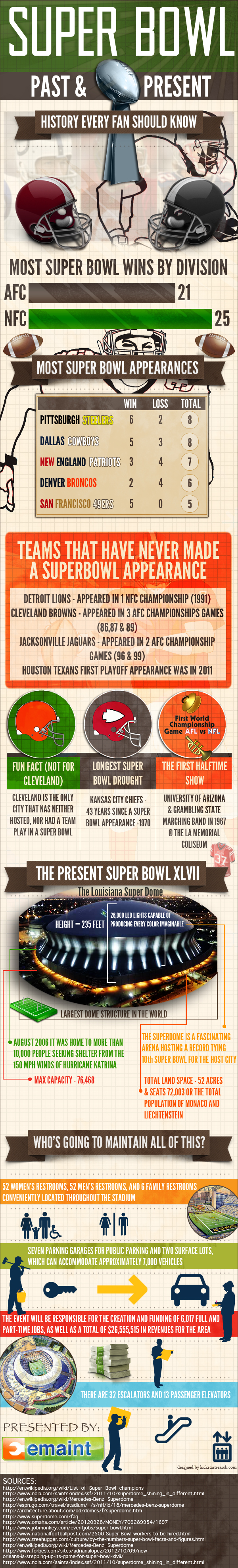 Super Bowl XLVII Infographic